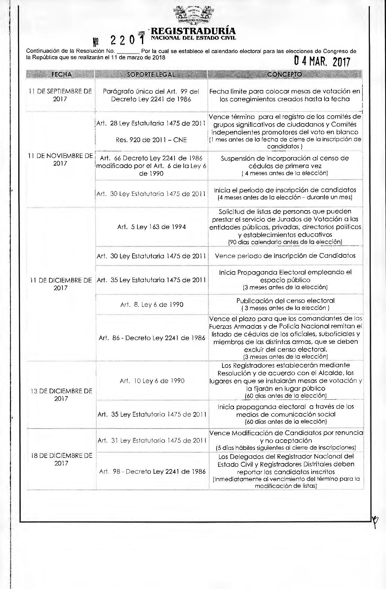 Resolucion_2201_ELECCIONES_CONGRESO-page-002